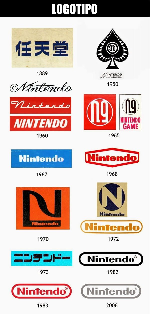 la evolución de Nintendo