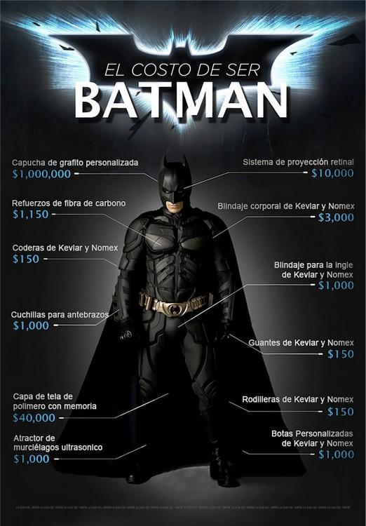 PORTADA COSTO DE SER BATMAN