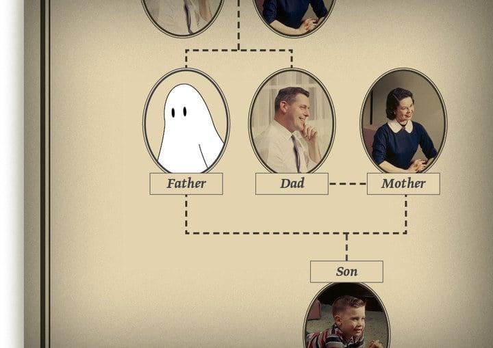 arbol genealogico padre fantasma