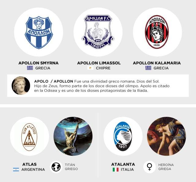 Infografía de futbol