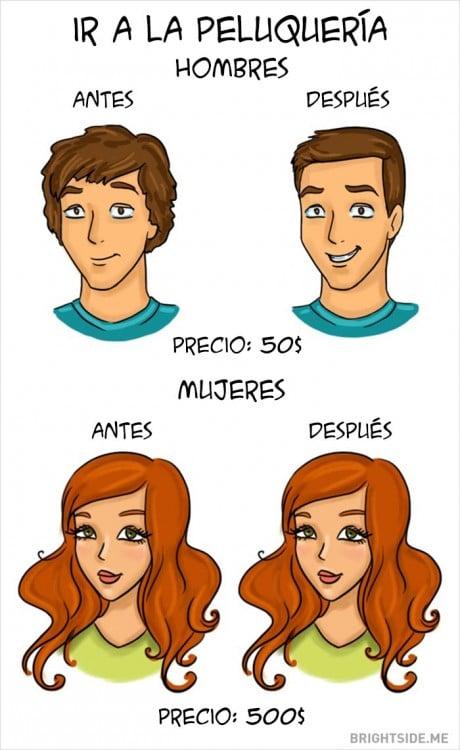 peluquería Diferencias Hombres y mujeres