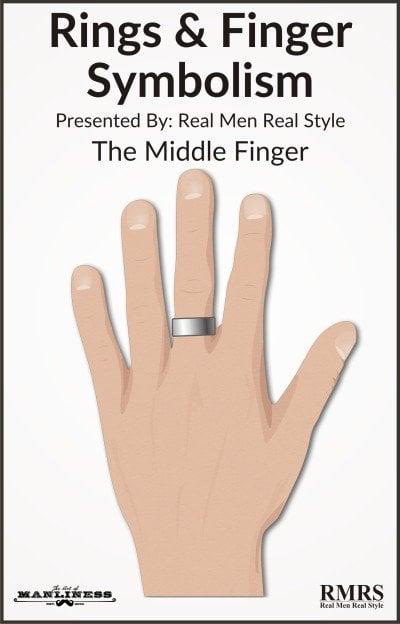 fotografía de una mano con un anillo en el dedo medio