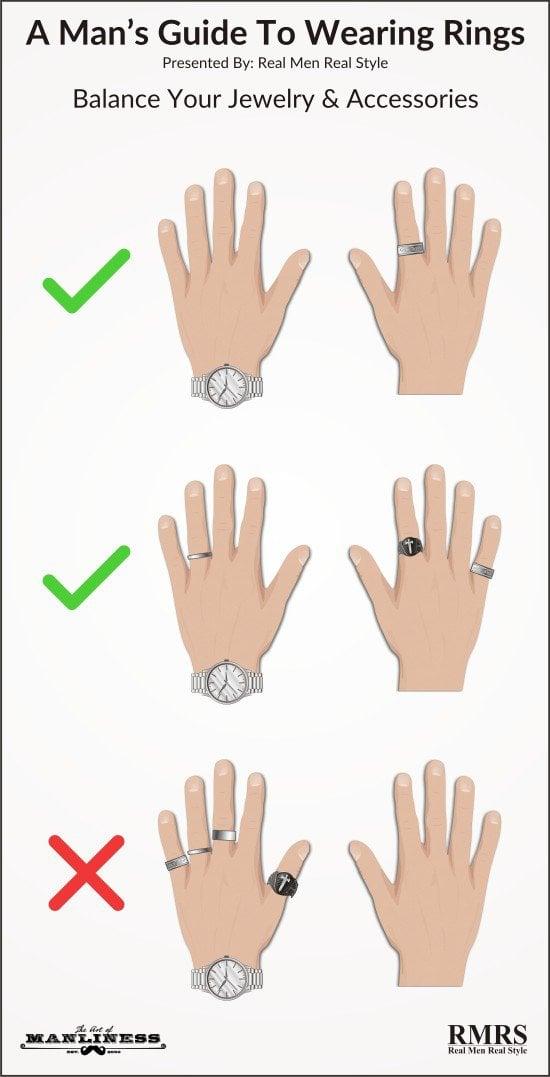 Gu a de un hombre para el uso de anillos - Como se pone el parquet ...