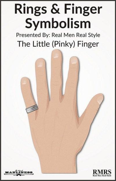 En que dedo se ponen los anillos de hombre