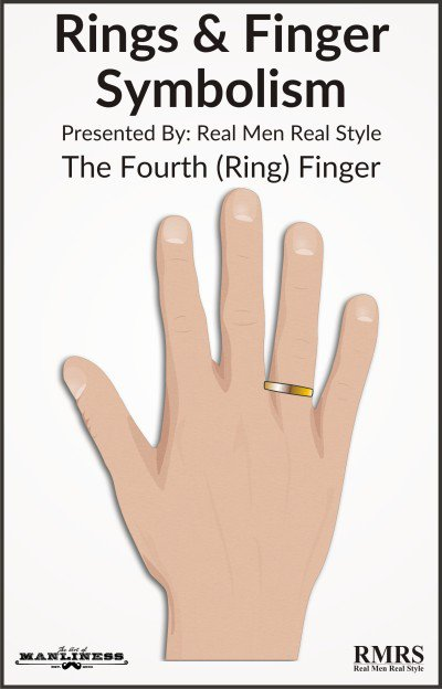 imagen con una mano que trae un anillo en el dedo anular