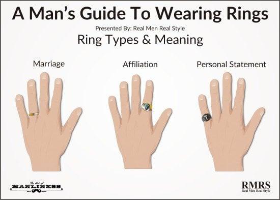 cada anillo envía un mensaje