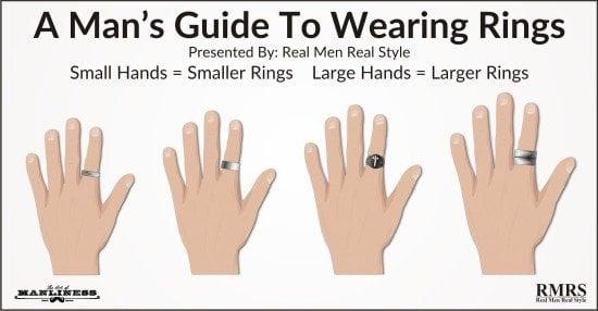 Hombre usando anillos