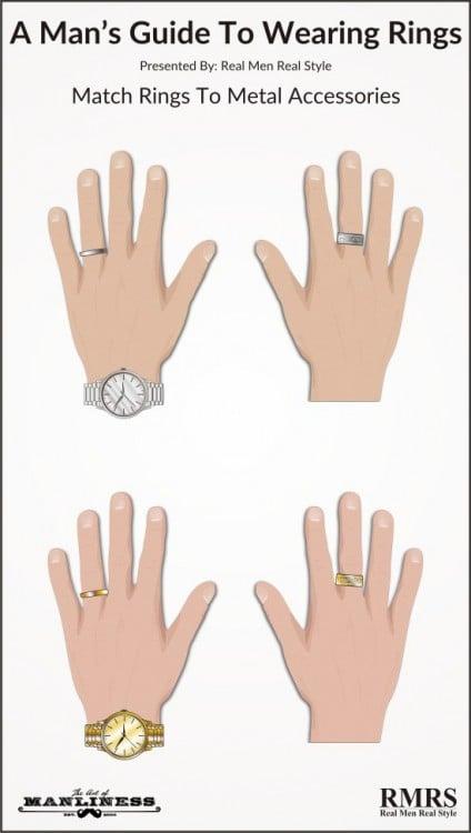 imagen de manos que combinan los mismos metales en anillos y otras joyerías