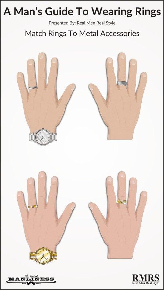 Gu a de un hombre para el uso de anillos for En que mano se usa el anillo de compromiso