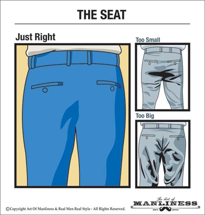 Esquema sobre el correcto uso del traje