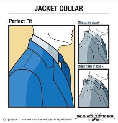 how to take your measurements art of manliness