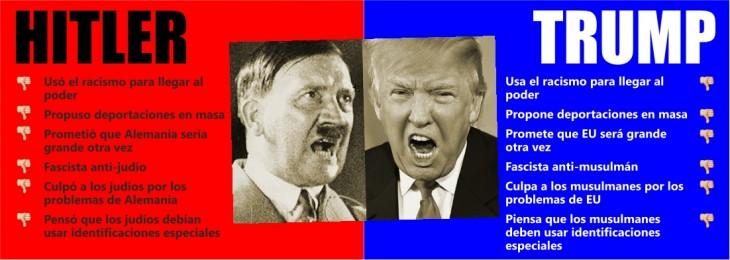 Donald Trump y hitler