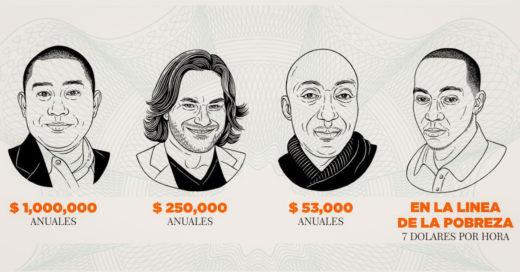 Cover-Cuánto-pueden-comprarse-los-ricos-y-pobres-con-sus-ingresos-anuales