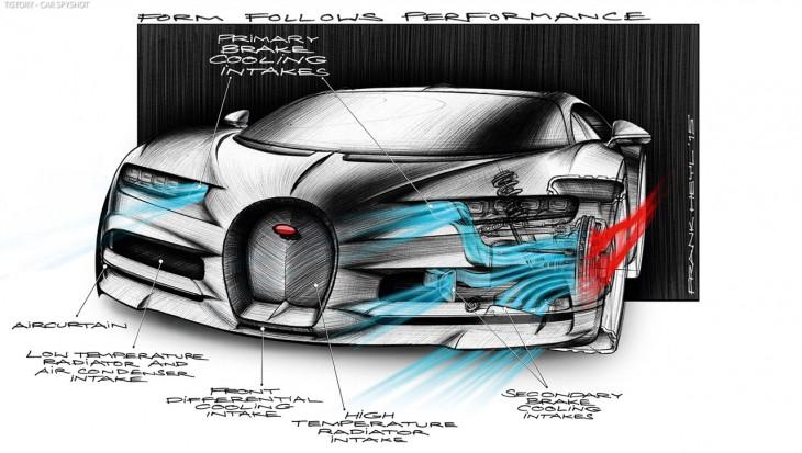 Funcionamiento del aire en el Bugatti Chiron