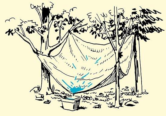 método de recolección de agua
