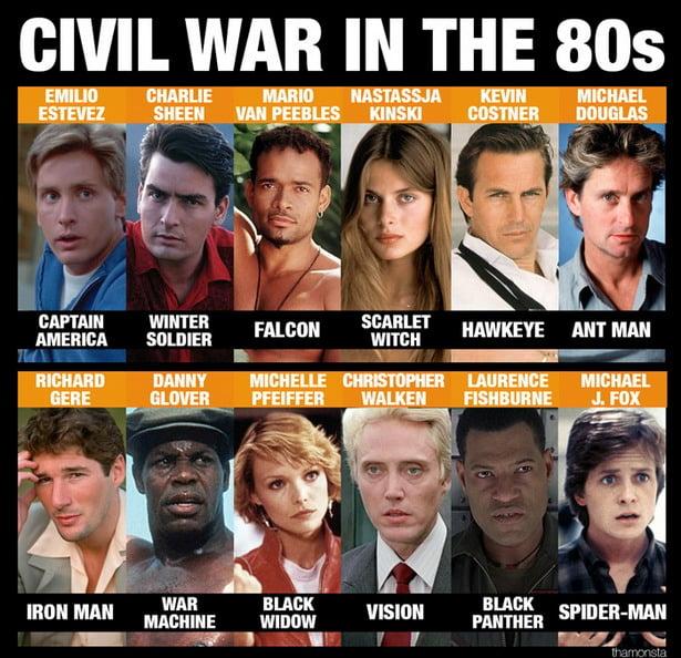 elenco capitan america 80s