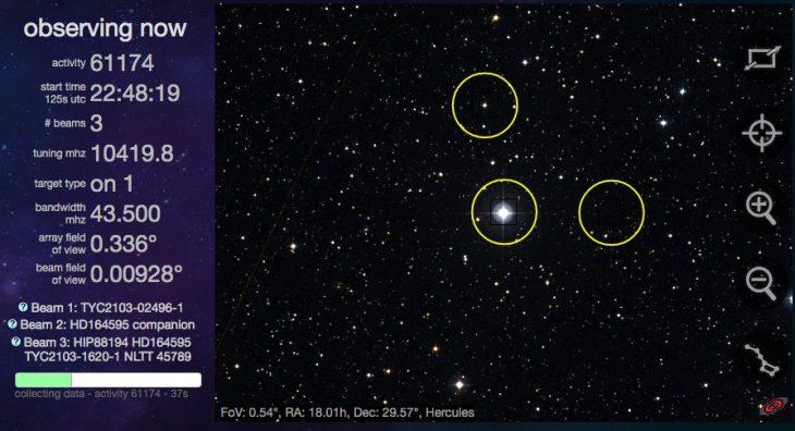Estrella HD164595 en sistema Hércules