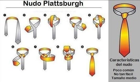 Nudos de corbata plattsburgh