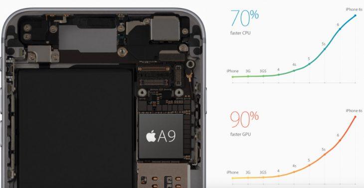 iphone procesador