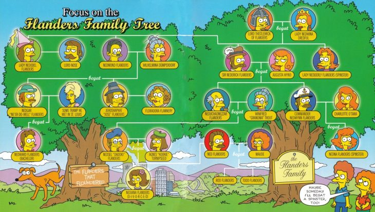 flandeers arbol genealogico