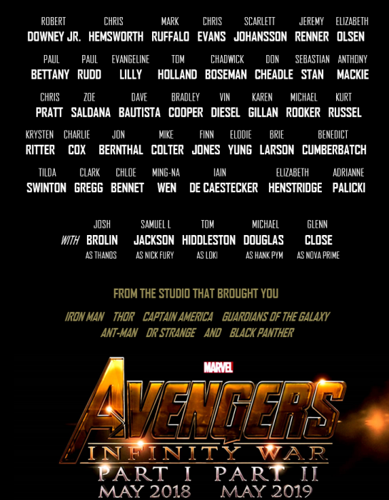 Póster con el elenco de Avengers: Infinity War