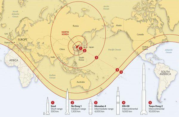 lcance de los misiles norcoreanos
