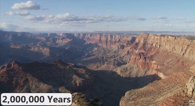 2 millones de años