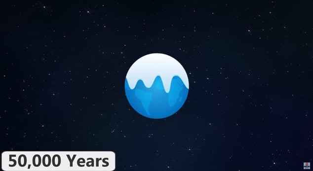 año 50mil