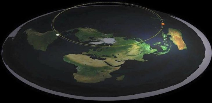 terraplanistas la tierra plana