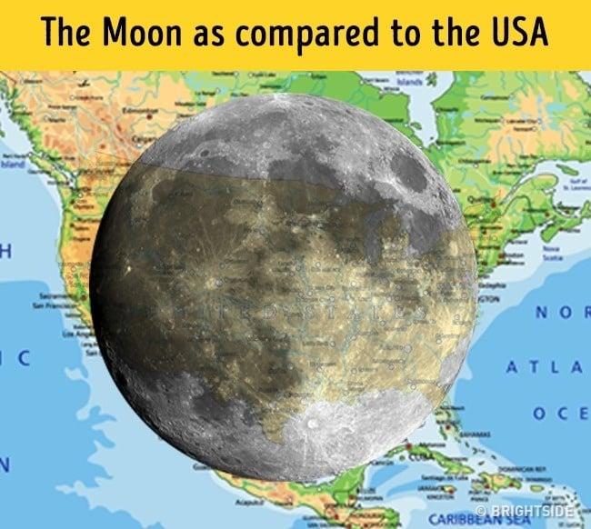 luna vs paises