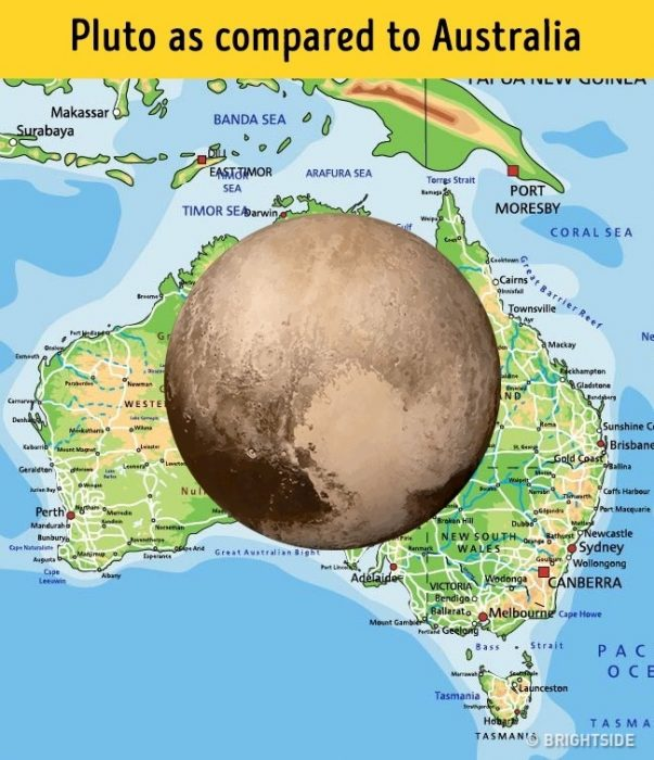 tamaño luna paises