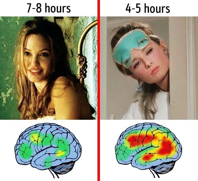 Daños cerebrales de no dormir