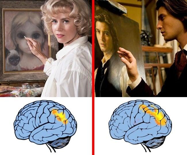 pintar y el cerebro