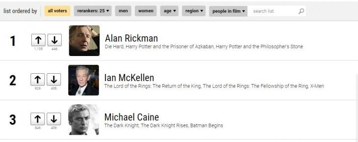 Alan Rickman: el mejor actor inglés de todos los tiempos