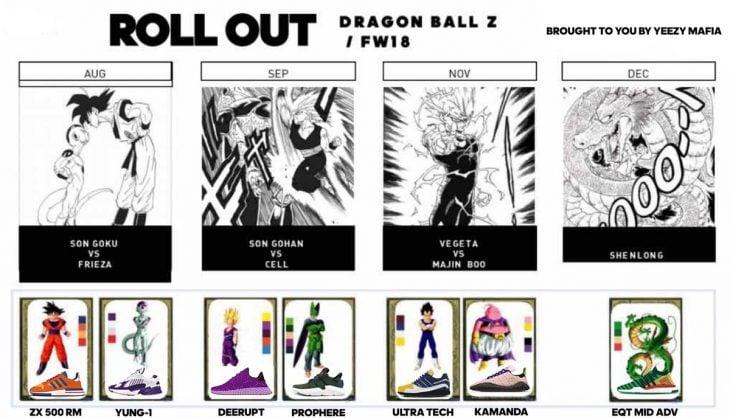 dragon ball tenis