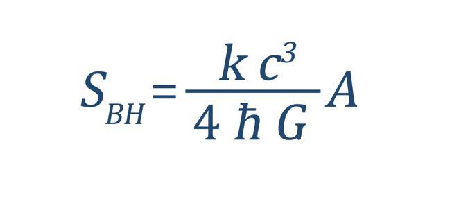 Fórmula de la entropía de los agujeros negros