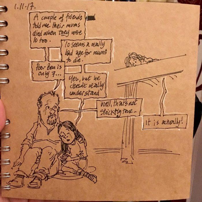 dibujos esposa muere disney