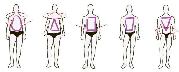 formas de cuerpo