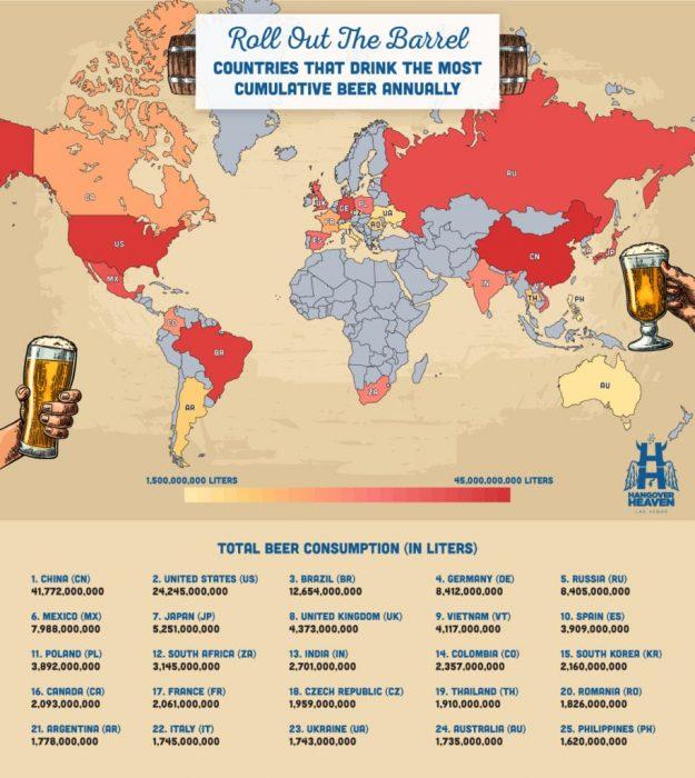 Países más consumidores de cerveza