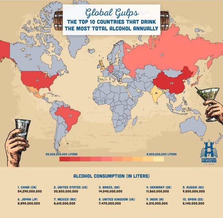 Países que beben más cerveza