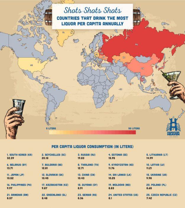 Países que beben más licor