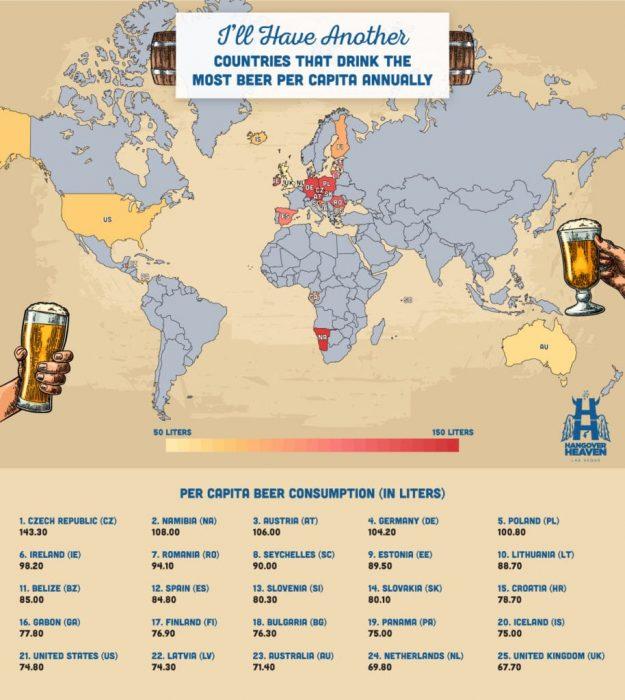 Consumo de alcohol per cápita