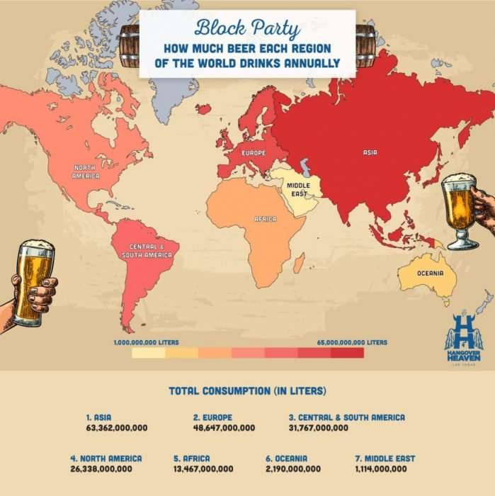 Consumo de cerveza por continente
