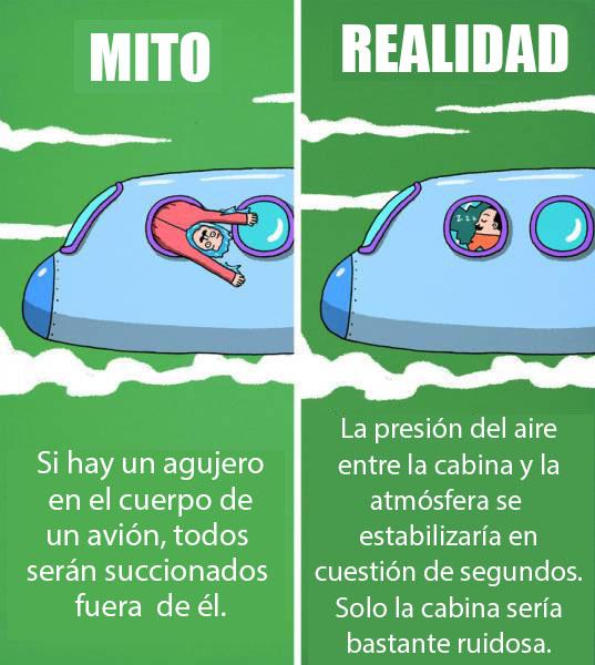 mitos3