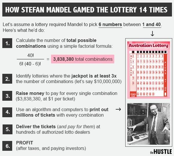fórmula matemático lotería