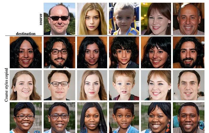 personas creadas con inteligencia artificial
