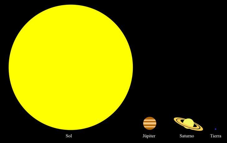 datos que no sabías sol tierra