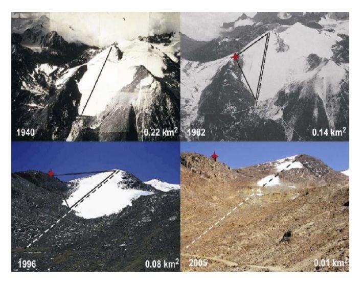 https://lanubedealgodon.com/wp-content/uploads/2017/02/evolucion_glaciar_Chacaltaya.jpg