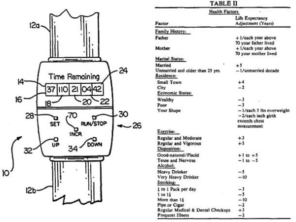 inventos con patente reloj